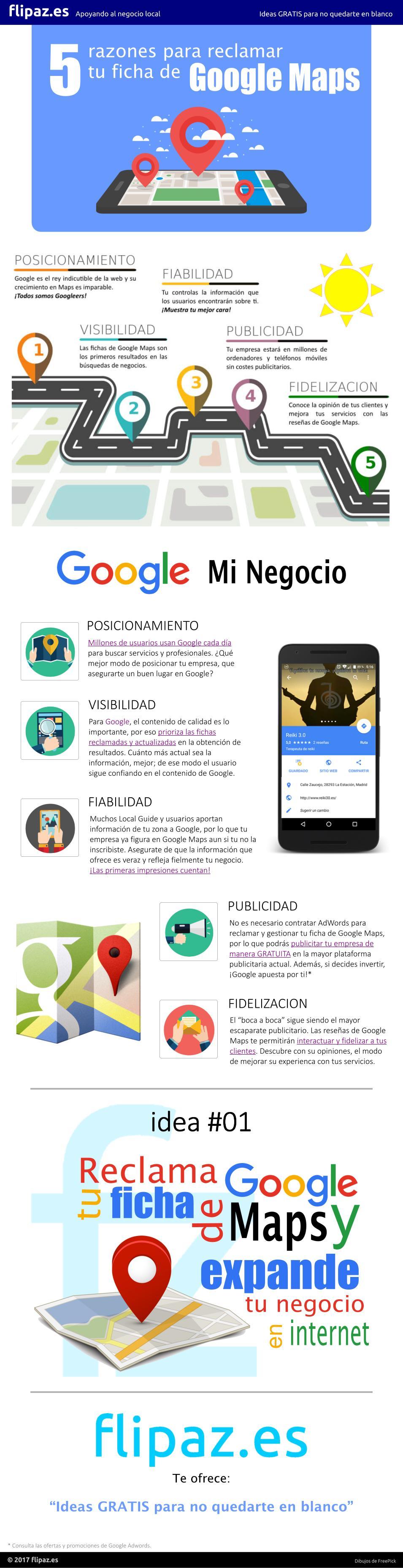 5 razones para reclamar tu ficha de Google Maps
