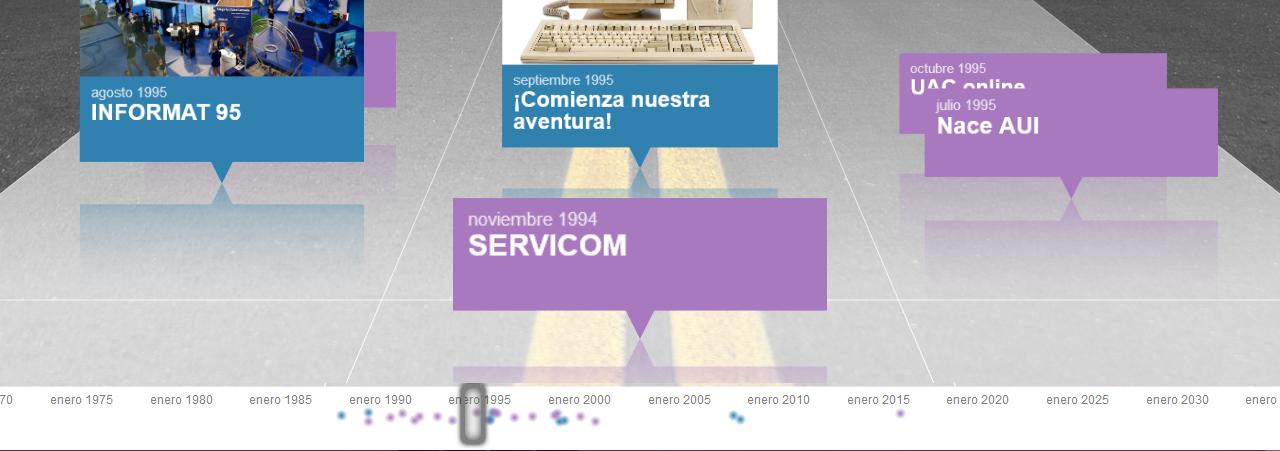 TimeLine flipaz.es